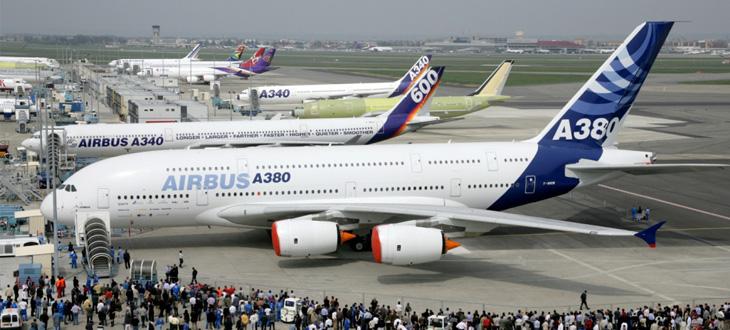 Industria Aerospațială